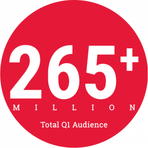 Reach Over 265 Million People from PR