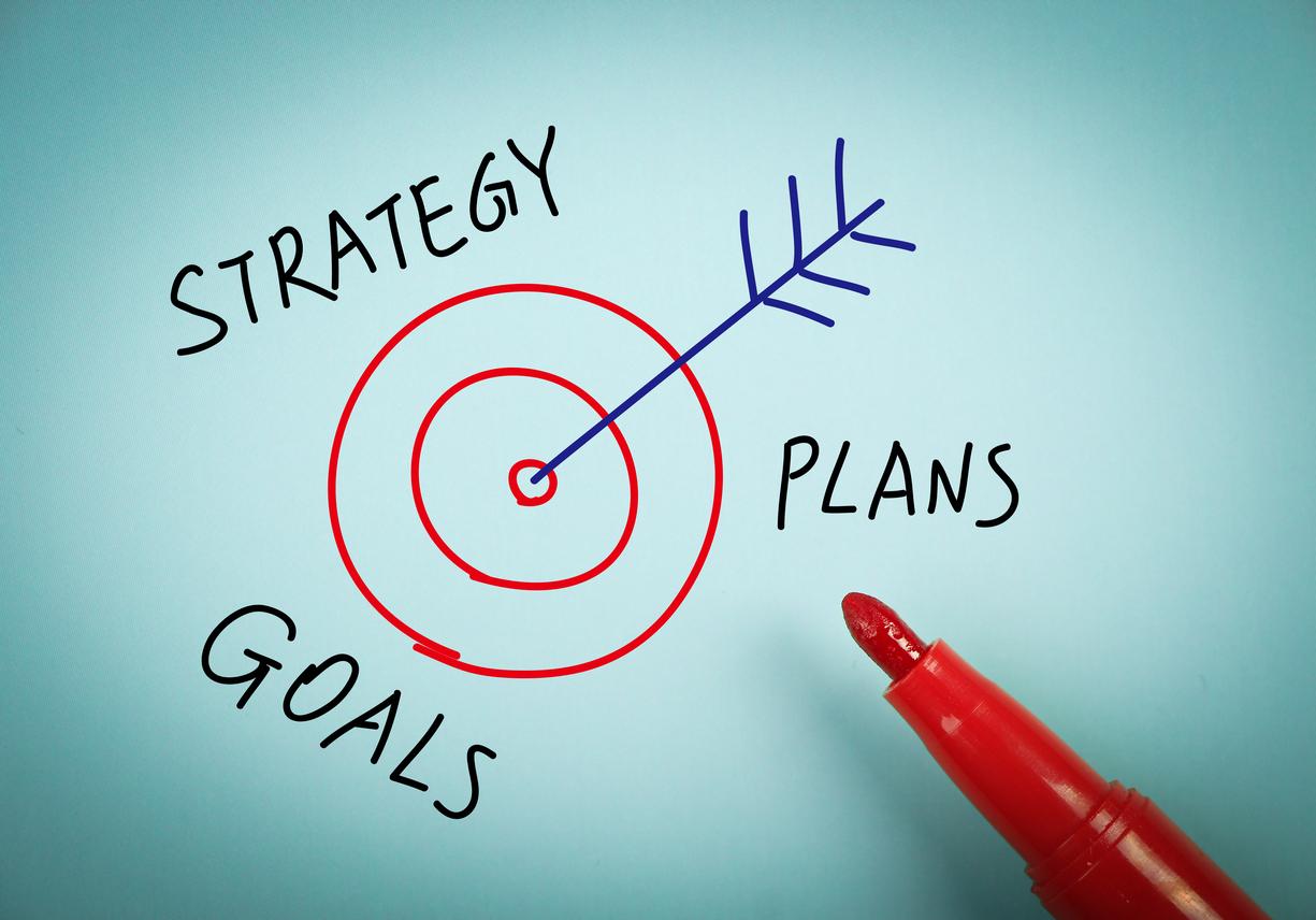 how to set annual pr goals